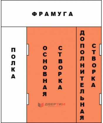 Модель П+2С+Ф